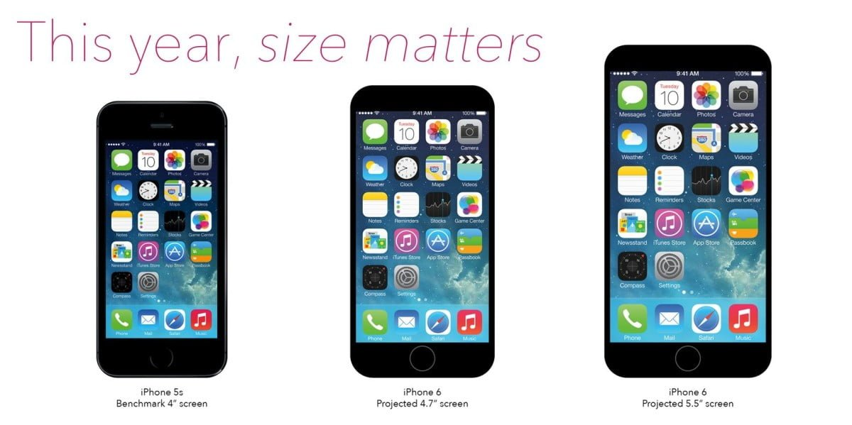 iPhone 6 Sizes article